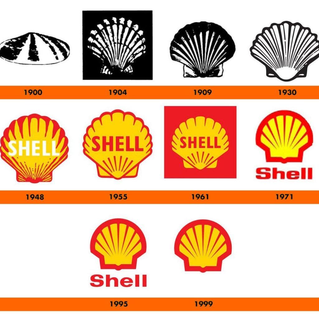 logo shell l evoluzione grafica della conchiglia shell